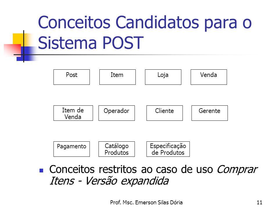 Prof. Msc. Emerson Silas Dória11 Conceitos Candidatos para o Sistema POST Conceitos restritos ao caso de uso Comprar Itens - Versão expandida LojaPost