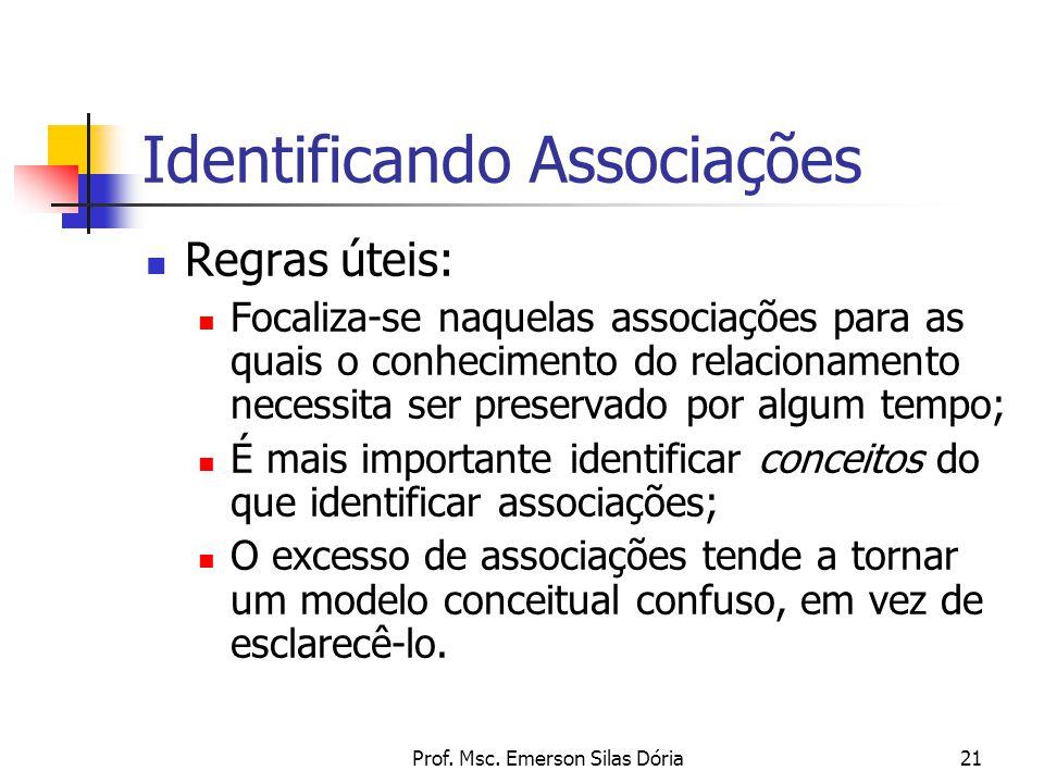 Prof. Msc. Emerson Silas Dória21 Identificando Associações Regras úteis: Focaliza-se naquelas associações para as quais o conhecimento do relacionamen