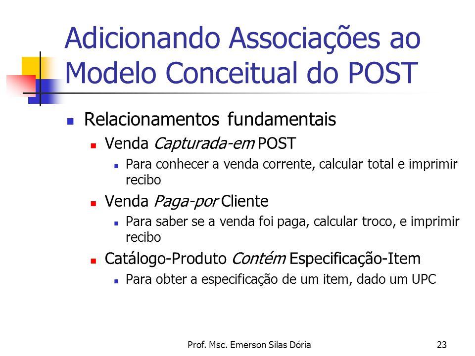 Prof. Msc. Emerson Silas Dória23 Adicionando Associações ao Modelo Conceitual do POST Relacionamentos fundamentais Venda Capturada-em POST Para conhec
