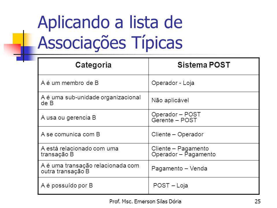 Prof. Msc. Emerson Silas Dória25 Aplicando a lista de Associações Típicas CategoriaSistema POST A é um membro de BOperador - Loja A é uma sub-unidade