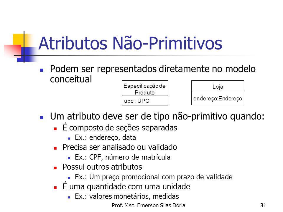 Prof. Msc. Emerson Silas Dória31 Podem ser representados diretamente no modelo conceitual Um atributo deve ser de tipo não-primitivo quando: É compost