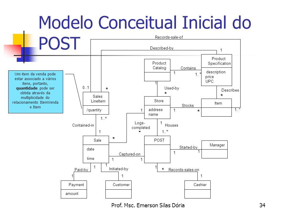 Prof. Msc. Emerson Silas Dória34 Modelo Conceitual Inicial do POST Um item da venda pode estar associado a vários itens, portanto, quantidade pode ser