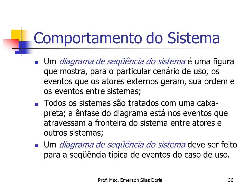 Prof. Msc. Emerson Silas Dória36 Comportamento do Sistema Um diagrama de seqüência do sistema é uma figura que mostra, para o particular cenário de us