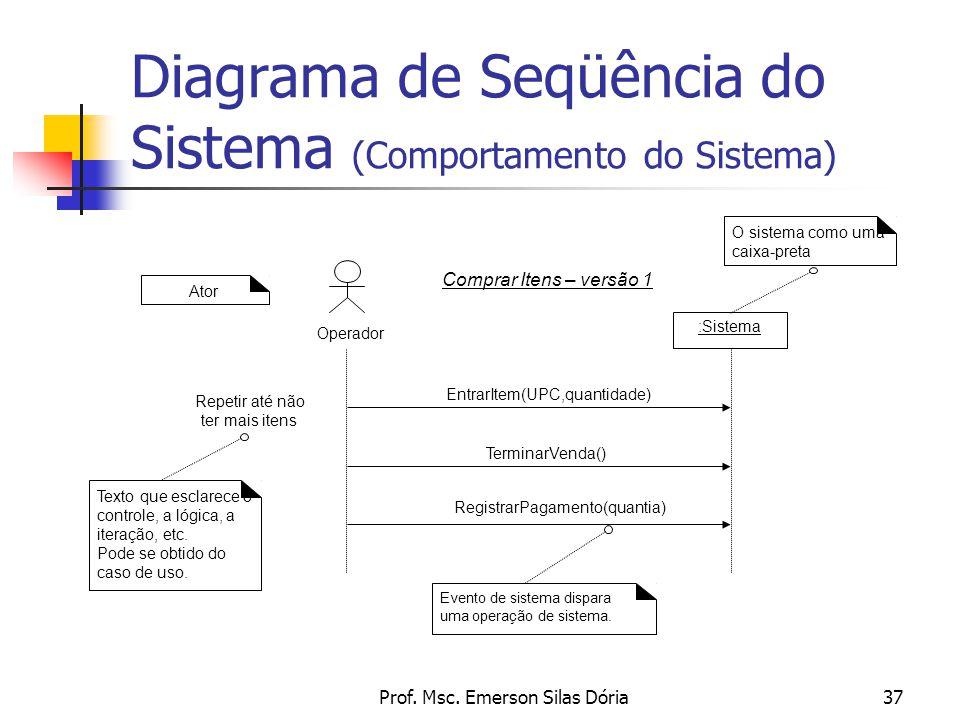 Prof. Msc. Emerson Silas Dória37 Diagrama de Seqüência do Sistema (Comportamento do Sistema) EntrarItem(UPC,quantidade) :Sistema Operador TerminarVend
