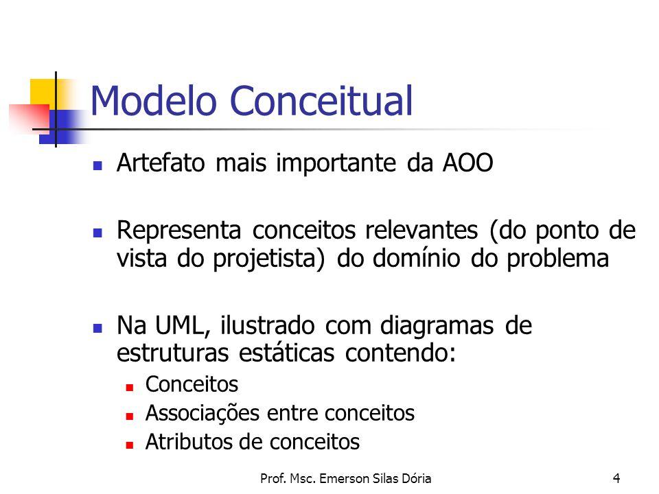 Prof. Msc. Emerson Silas Dória4 Modelo Conceitual Artefato mais importante da AOO Representa conceitos relevantes (do ponto de vista do projetista) do