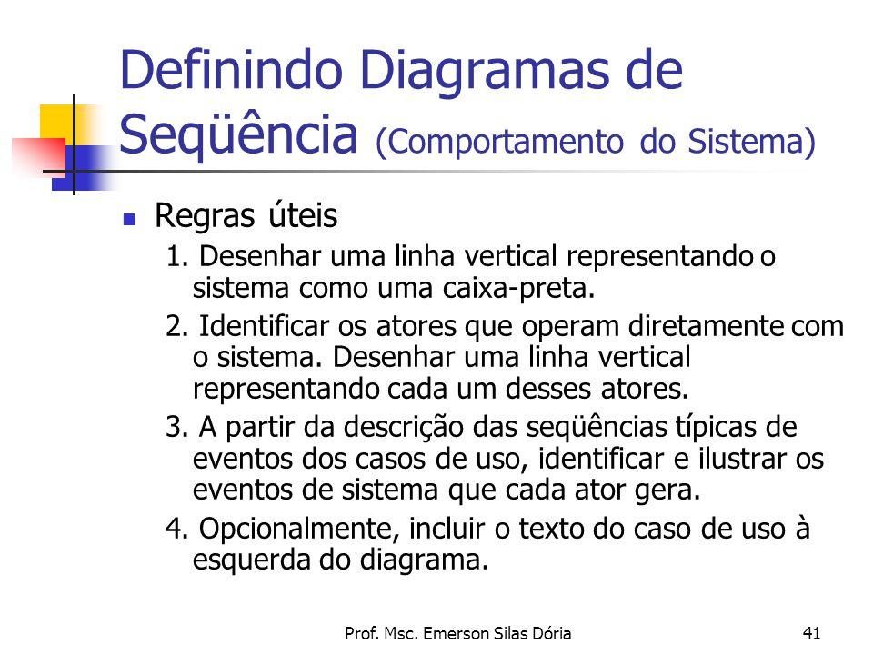 Prof. Msc. Emerson Silas Dória41 Definindo Diagramas de Seqüência (Comportamento do Sistema) Regras úteis 1. Desenhar uma linha vertical representando