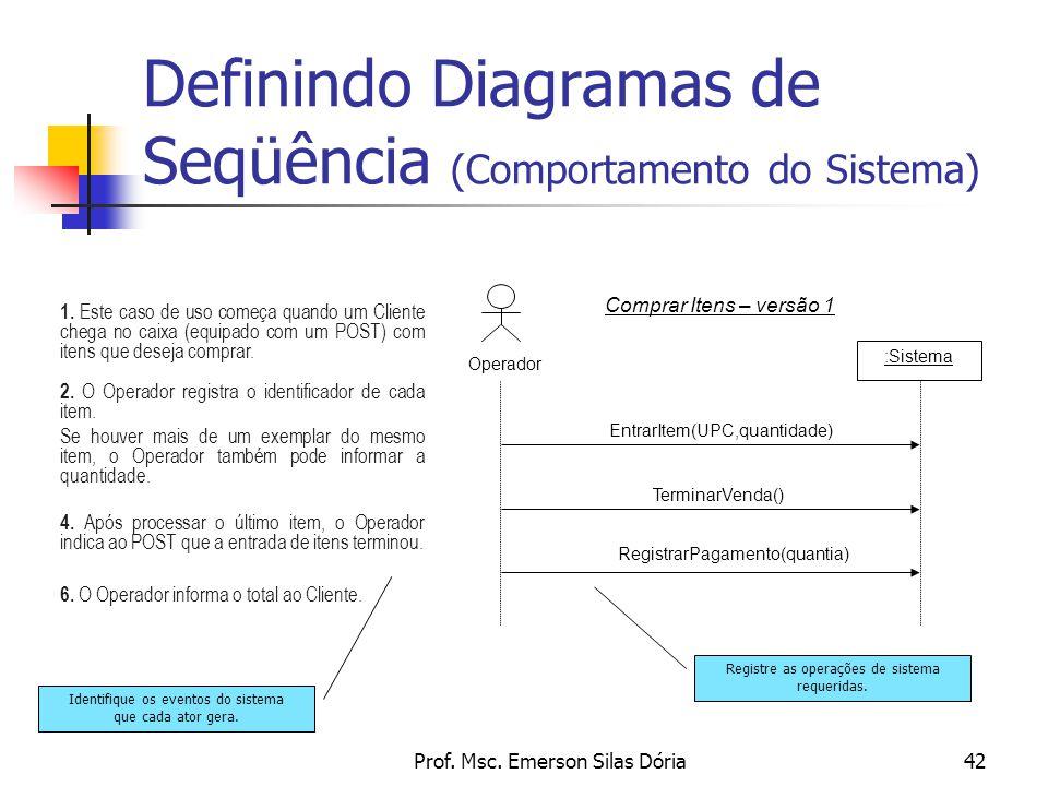 Prof. Msc. Emerson Silas Dória42 Definindo Diagramas de Seqüência (Comportamento do Sistema) EntrarItem(UPC,quantidade) :Sistema Operador TerminarVend
