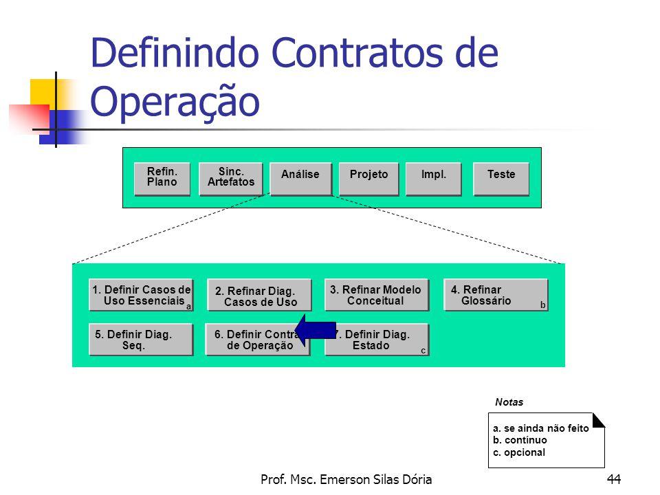 Prof. Msc. Emerson Silas Dória44 Definindo Contratos de Operação Sinc. Artefatos AnáliseProjetoTeste Refin. Plano Impl. 2. Refinar Diag. Casos de Uso