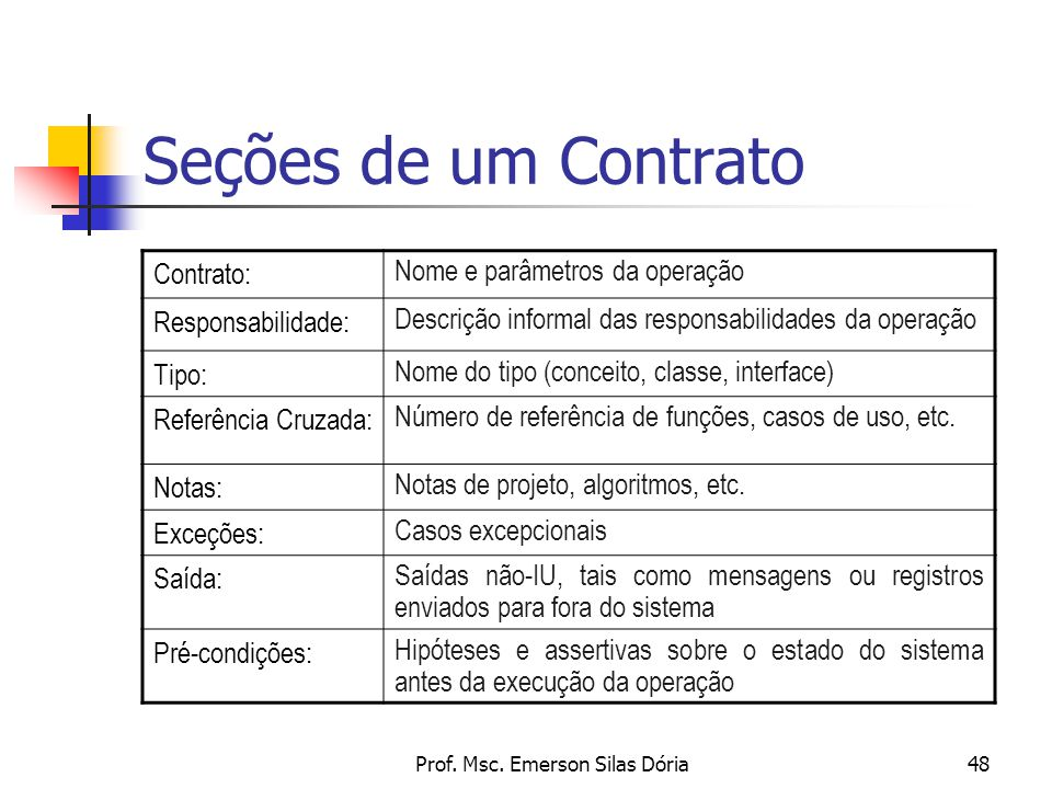 Prof. Msc. Emerson Silas Dória48 Seções de um Contrato Contrato: Nome e parâmetros da operação Responsabilidade: Descrição informal das responsabilida