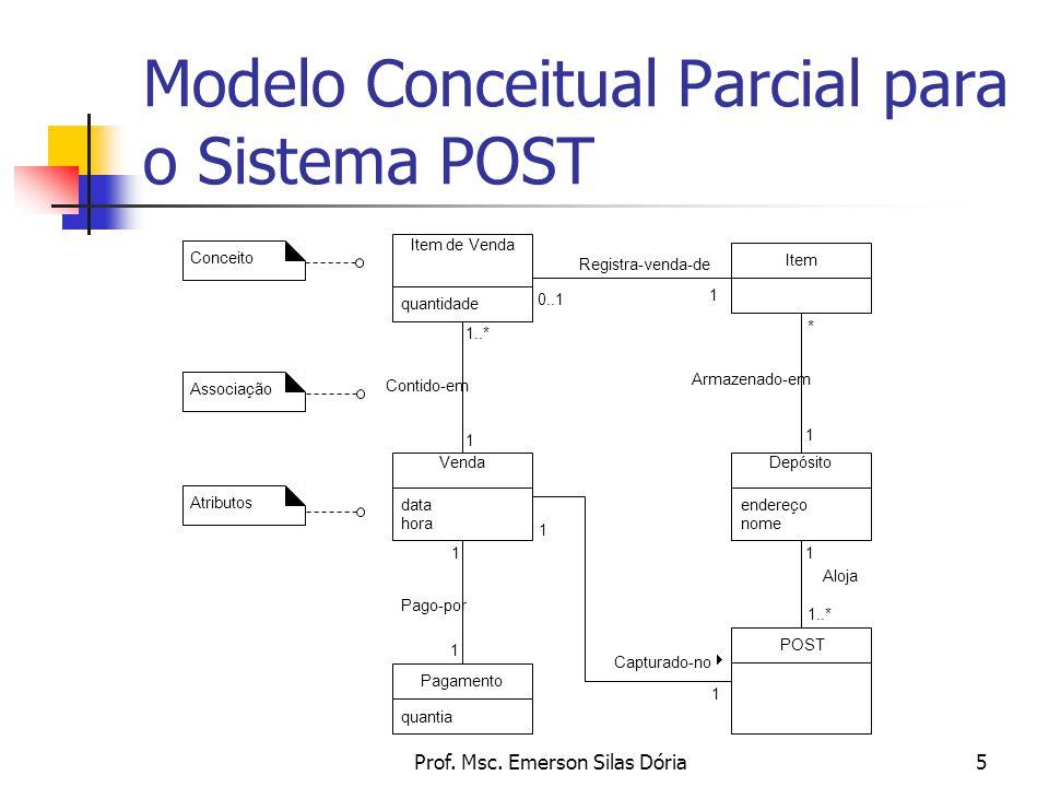 Prof. Msc. Emerson Silas Dória5 Modelo Conceitual Parcial para o Sistema POST POST Item Depósito endereço nome Venda data hora Pagamento quantia Item