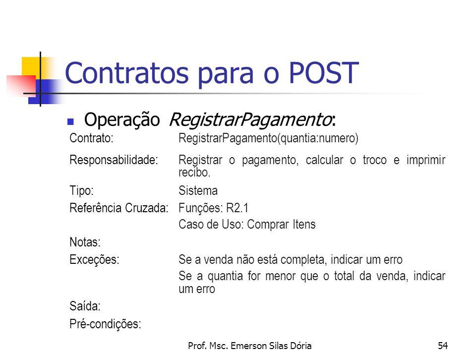 Prof. Msc. Emerson Silas Dória54 Contratos para o POST Operação RegistrarPagamento: Contrato:RegistrarPagamento(quantia:numero) Responsabilidade:Regis