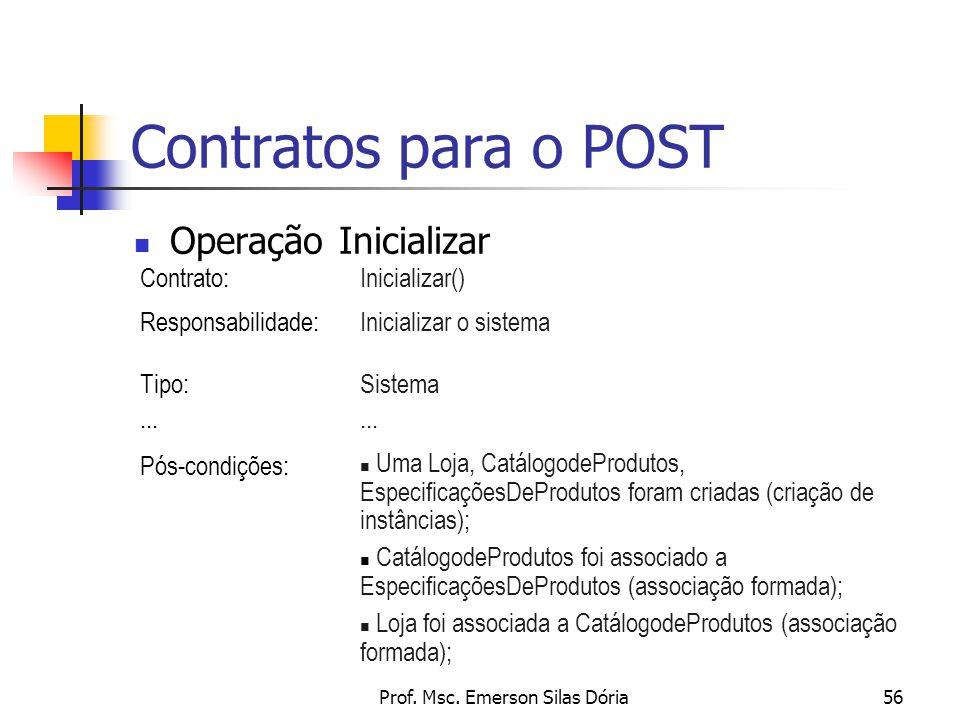 Prof. Msc. Emerson Silas Dória56 Contratos para o POST Operação Inicializar Contrato:Inicializar() Responsabilidade:Inicializar o sistema Tipo:Sistema
