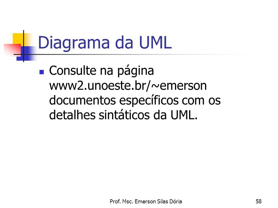 Prof. Msc. Emerson Silas Dória58 Diagrama da UML Consulte na página www2.unoeste.br/~emerson documentos específicos com os detalhes sintáticos da UML.