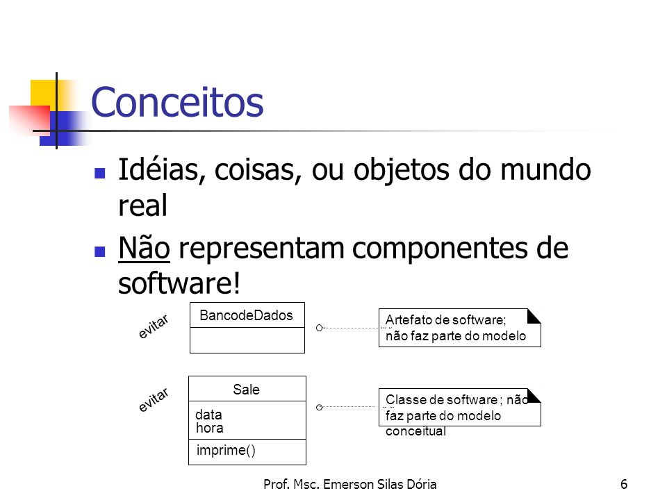 Prof. Msc. Emerson Silas Dória6 Conceitos BancodeDados Artefato de software; não faz parte do modelo evitar Classe de software ; não faz parte do mode