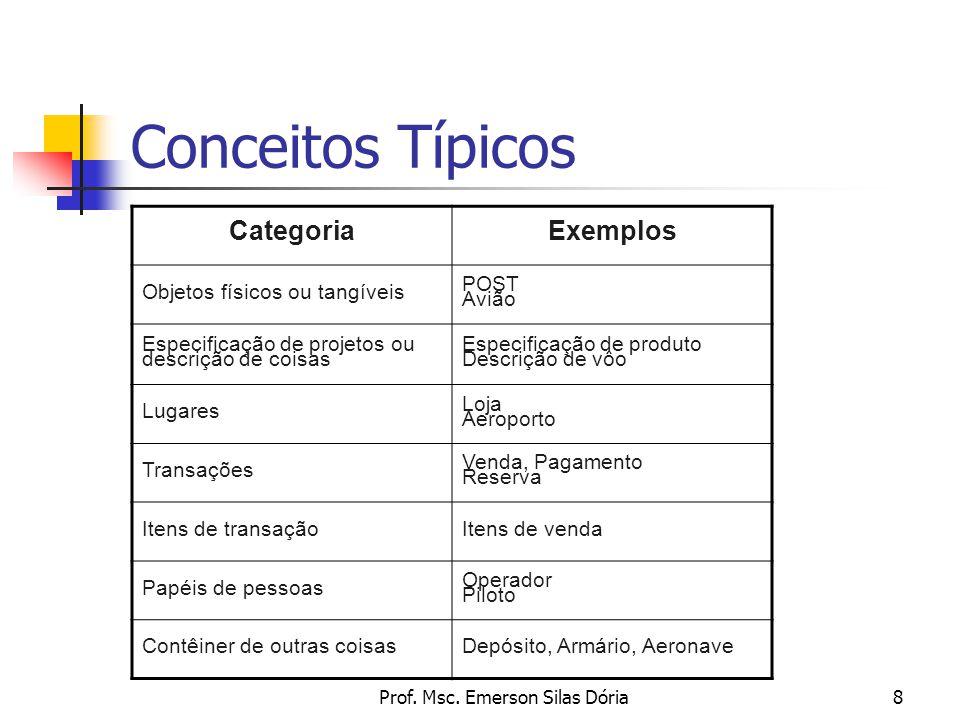 Prof. Msc. Emerson Silas Dória8 Conceitos Típicos CategoriaExemplos Objetos físicos ou tangíveis POST Avião Especificação de projetos ou descrição de