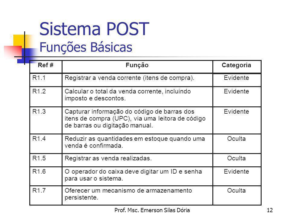 Prof. Msc. Emerson Silas Dória12 Sistema POST Funções Básicas R1.1Registrar a venda corrente (itens de compra).EvidenteR1.2Calcular o total da venda c