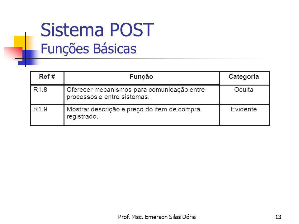 Prof. Msc. Emerson Silas Dória13 Sistema POST Funções Básicas R1.8Oferecer mecanismos para comunicação entre processos e entre sistemas. OcultaR1.9Mos