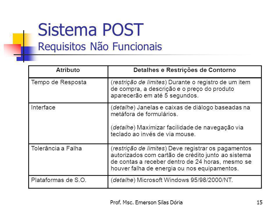 Prof. Msc. Emerson Silas Dória15 Sistema POST Requisitos Não Funcionais Tempo de Resposta(restrição de limites) Durante o registro de um item de compr