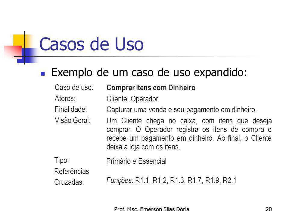 Prof. Msc. Emerson Silas Dória20 Exemplo de um caso de uso expandido: Casos de Uso Caso de uso: Atores: Finalidade: Visão Geral: Comprar Itens com Din