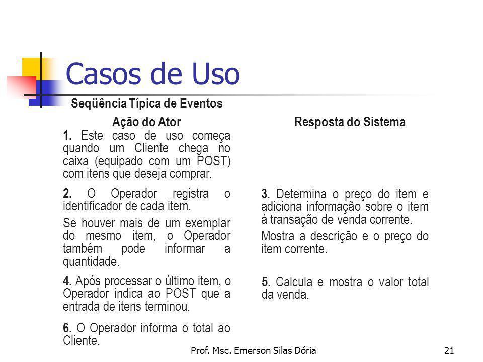 Prof. Msc. Emerson Silas Dória21 Casos de Uso Seqüência Típica de Eventos Ação do Ator Resposta do Sistema 2. O Operador registra o identificador de c