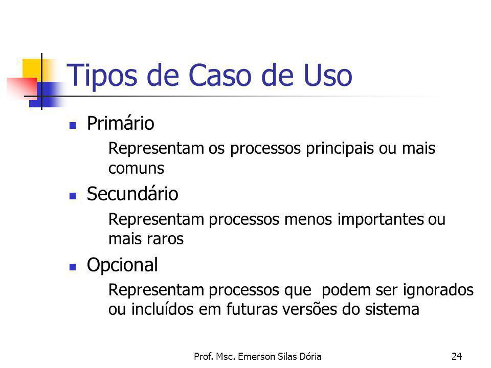 Prof. Msc. Emerson Silas Dória24 Tipos de Caso de Uso Primário Representam os processos principais ou mais comuns Secundário Representam processos men
