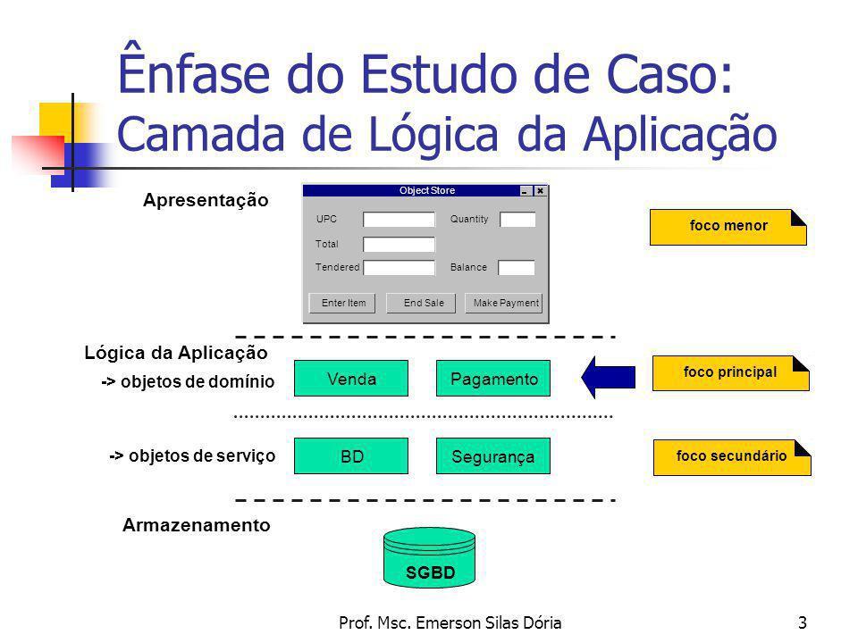 Prof. Msc. Emerson Silas Dória3 Apresentação Lógica da Aplicação Armazenamento SGBD Object Store Enter ItemEnd Sale UPC Make Payment Total Quantity Te
