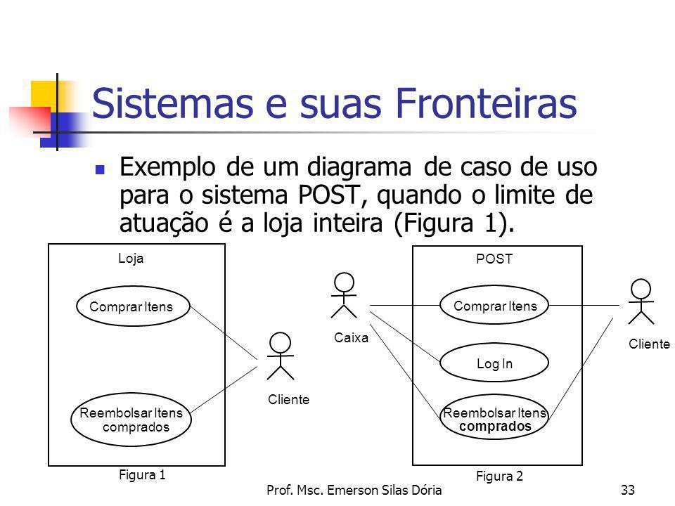 Prof. Msc. Emerson Silas Dória33 Sistemas e suas Fronteiras Exemplo de um diagrama de caso de uso para o sistema POST, quando o limite de atuação é a
