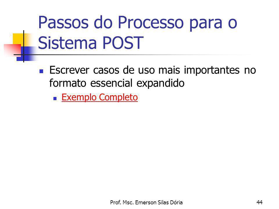 Prof. Msc. Emerson Silas Dória44 Passos do Processo para o Sistema POST Escrever casos de uso mais importantes no formato essencial expandido Exemplo