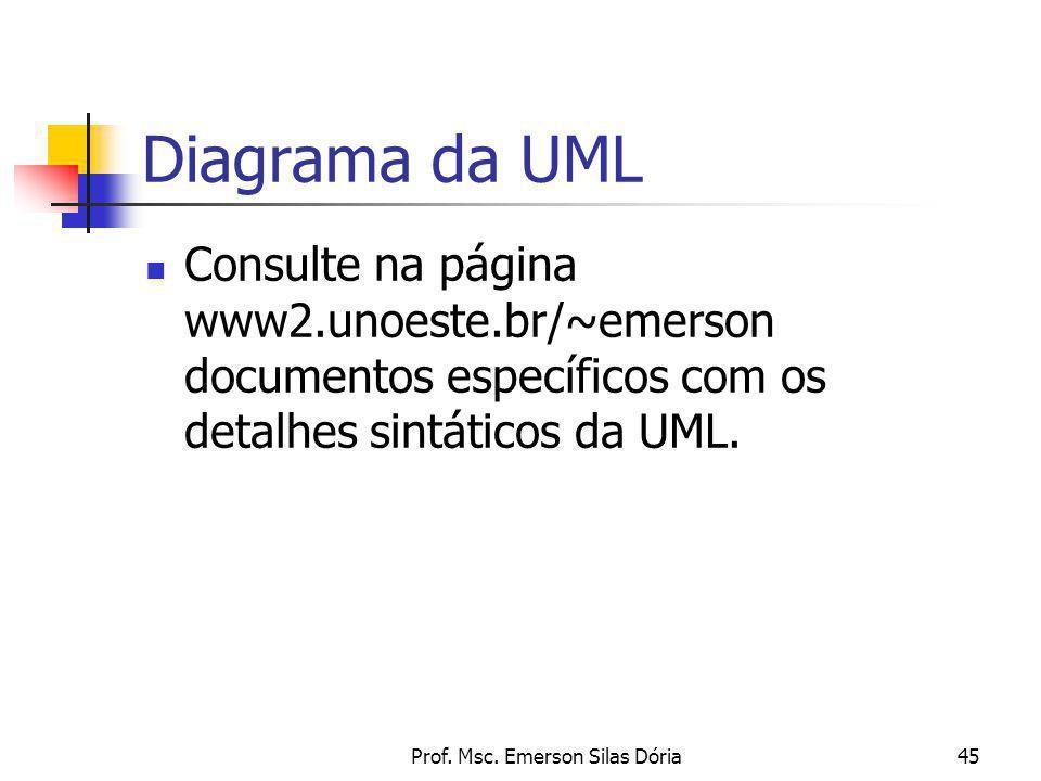 Prof. Msc. Emerson Silas Dória45 Diagrama da UML Consulte na página www2.unoeste.br/~emerson documentos específicos com os detalhes sintáticos da UML.
