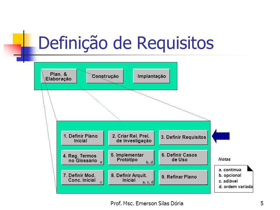 Prof. Msc. Emerson Silas Dória5 Definição de Requisitos a. contínua b. opcional c. adiável d. ordem variada Notas 2. Criar Rel. Prel. de Investigação