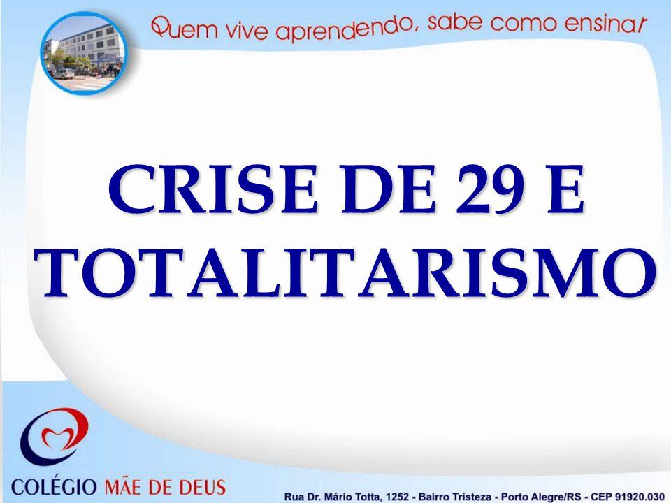 3- Descreva os fatores que desencadearam a crise de 1929.