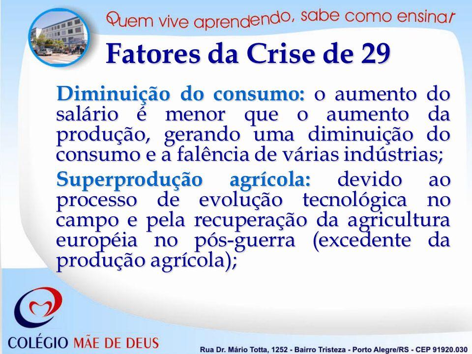 5- Quais são os efeitos da crise de 29.