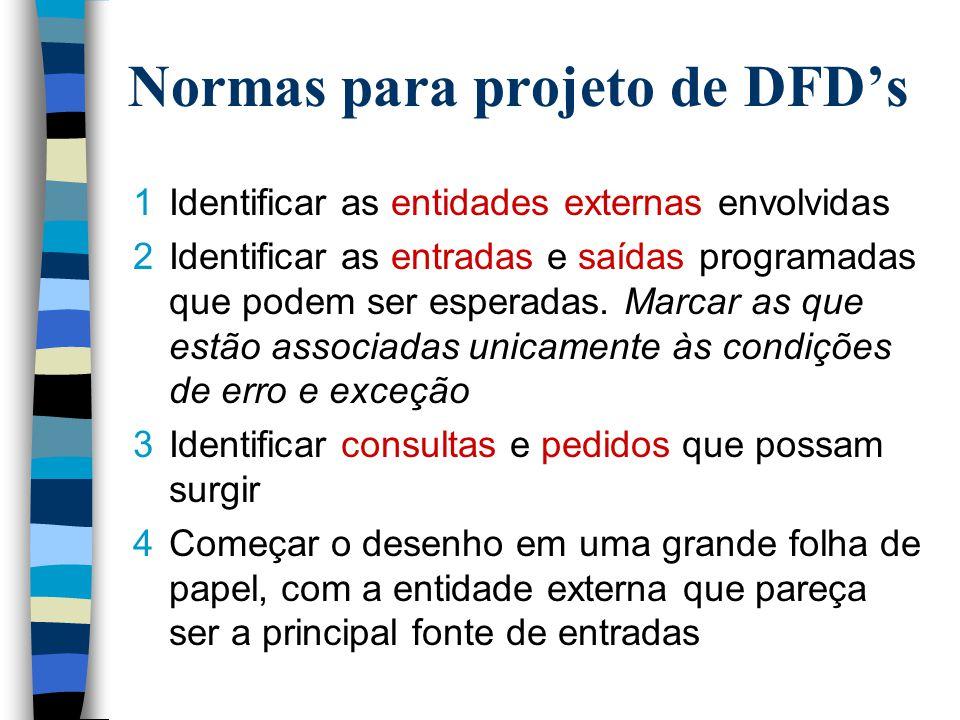 Normas para projeto de DFD's 1Identificar as entidades externas envolvidas 2Identificar as entradas e saídas programadas que podem ser esperadas. Marc
