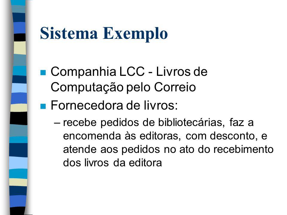 Sistema Exemplo Companhia LCC - Livros de Computação pelo Correio n Fornecedora de livros: –recebe pedidos de bibliotecárias, faz a encomenda às editoras, com desconto, e atende aos pedidos no ato do recebimento dos livros da editora