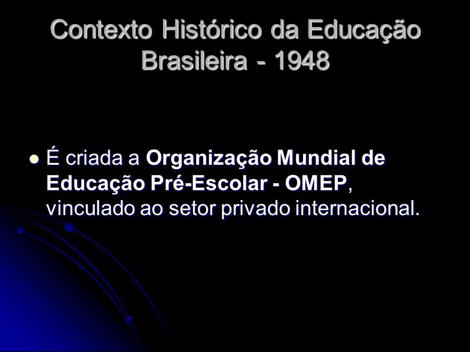 Contexto Histórico da Educação Brasileira - 1948 É criada a Organização Mundial de Educação Pré-Escolar - OMEP, vinculado ao setor privado internacion