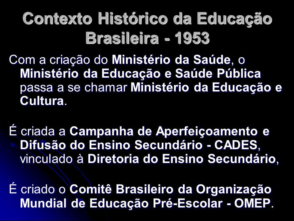 Contexto Histórico da Educação Brasileira - 1953 Com a criação do Ministério da Saúde, o Ministério da Educação e Saúde Pública passa a se chamar Mini