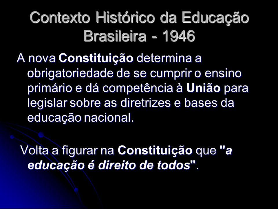 Contexto Histórico da Educação Brasileira - 1946 A nova Constituição determina a obrigatoriedade de se cumprir o ensino primário e dá competência à Un