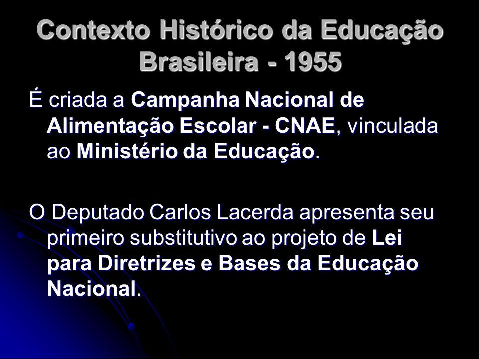 Contexto Histórico da Educação Brasileira - 1955 É criada a Campanha Nacional de Alimentação Escolar - CNAE, vinculada ao Ministério da Educação. O De