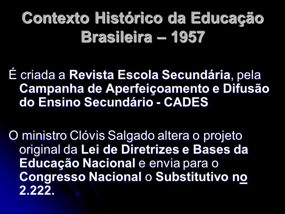 Contexto Histórico da Educação Brasileira – 1957 É criada a Revista Escola Secundária, pela Campanha de Aperfeiçoamento e Difusão do Ensino Secundário