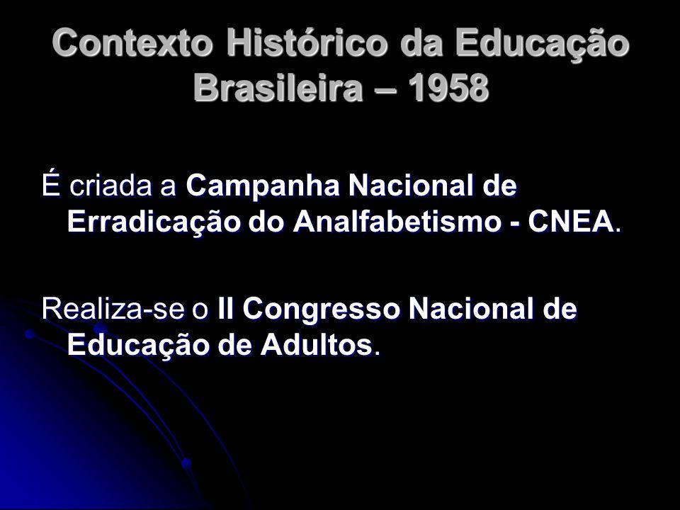 Contexto Histórico da Educação Brasileira – 1958 É criada a Campanha Nacional de Erradicação do Analfabetismo - CNEA. Realiza-se o II Congresso Nacion