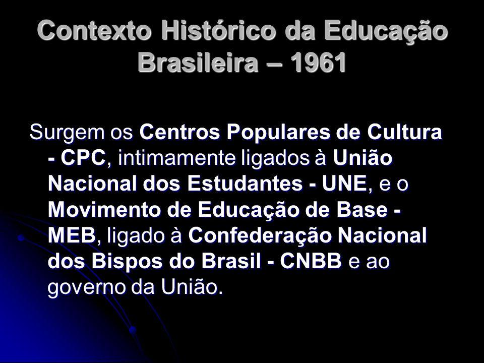 Contexto Histórico da Educação Brasileira – 1961 Surgem os Centros Populares de Cultura - CPC, intimamente ligados à União Nacional dos Estudantes - U