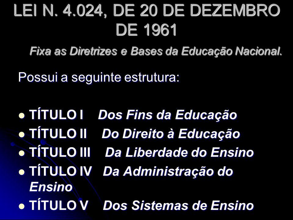 LEI N. 4.024, DE 20 DE DEZEMBRO DE 1961 Fixa as Diretrizes e Bases da Educação Nacional. Possui a seguinte estrutura: TÍTULO I Dos Fins da Educação TÍ