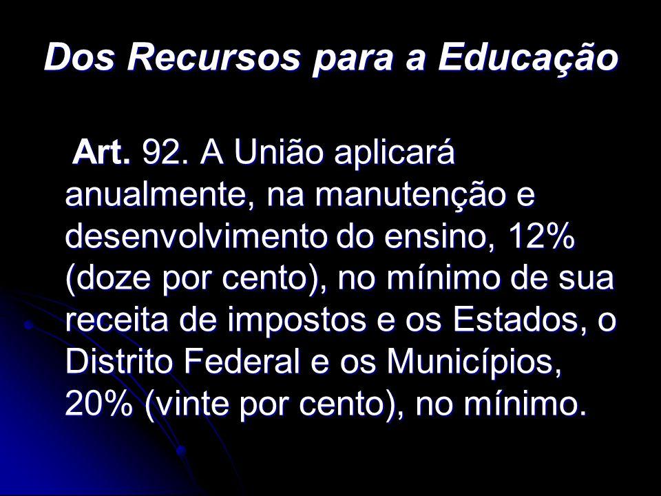 Dos Recursos para a Educação Art. 92. A União aplicará anualmente, na manutenção e desenvolvimento do ensino, 12% (doze por cento), no mínimo de sua r