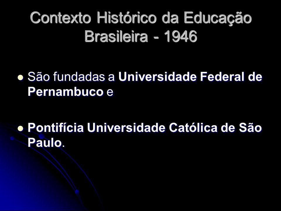 Contexto Histórico da Educação Brasileira - 1946 São fundadas a Universidade Federal de Pernambuco e São fundadas a Universidade Federal de Pernambuco