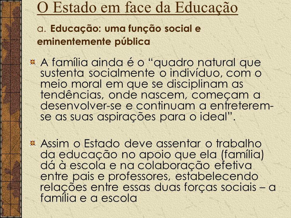 """O Estado em face da Educação a. Educação: uma função social e eminentemente pública A família ainda é o """"quadro natural que sustenta socialmente o ind"""
