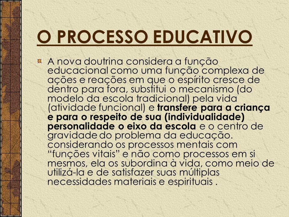 O PROCESSO EDUCATIVO A nova doutrina considera a função educacional como uma função complexa de ações e reações em que o espírito cresce de dentro par