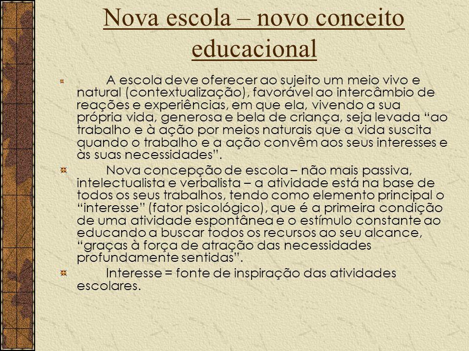 Nova escola – novo conceito educacional A escola deve oferecer ao sujeito um meio vivo e natural (contextualização), favorável ao intercâmbio de reaçõ