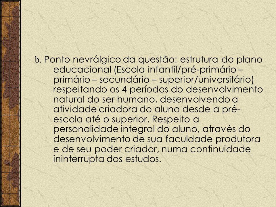b. Ponto nevrálgico da questão: estrutura do plano educacional (Escola infantil/pré-primário – primário – secundário – superior/universitário) respeit