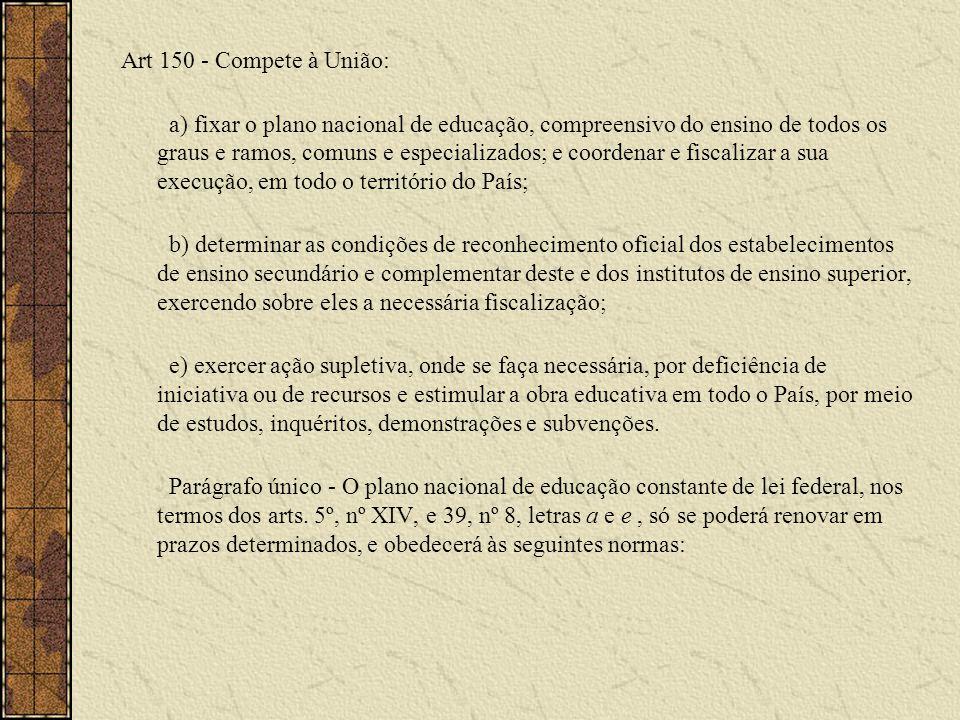 Art 150 - Compete à União: a) fixar o plano nacional de educação, compreensivo do ensino de todos os graus e ramos, comuns e especializados; e coorden