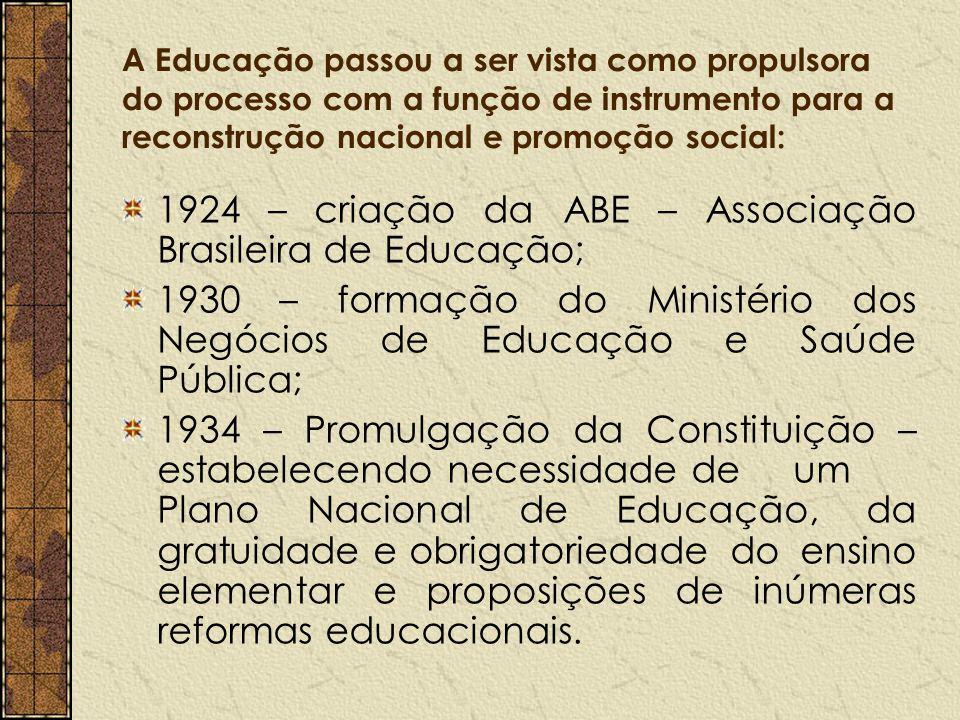A Educação passou a ser vista como propulsora do processo com a função de instrumento para a reconstrução nacional e promoção social: 1924 – criação d